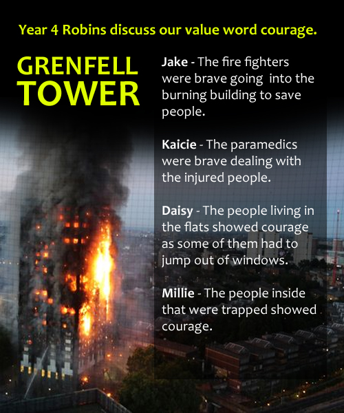 Discussing courage and the Grenfell Tower fire | Robins Blog